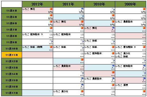 有料版のカレンダー機能(案)