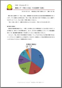 畑らく日記で作業別工数を分析